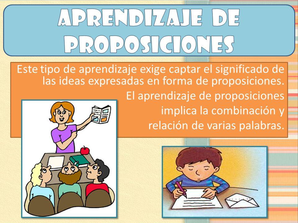 Aprendizaje de proposiciones Este tipo de aprendizaje exige captar el significado de las ideas expresadas en forma de proposiciones. El aprendizaje de