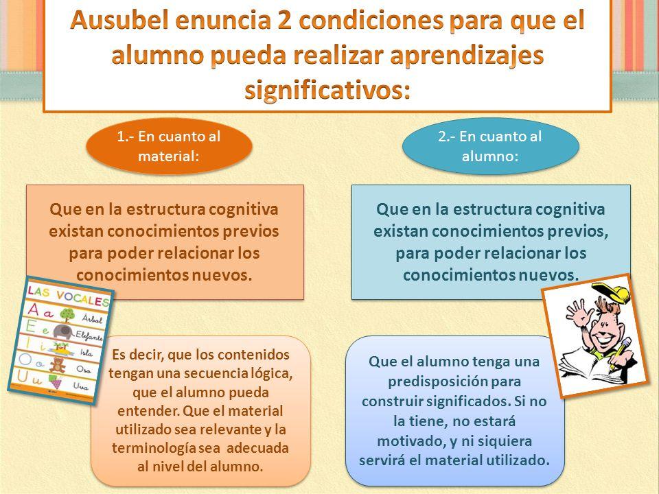 1.- En cuanto al material: Que en la estructura cognitiva existan conocimientos previos, para poder relacionar los conocimientos nuevos. Que en la est