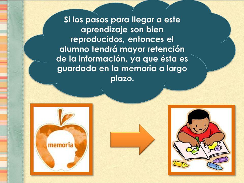 Si los pasos para llegar a este aprendizaje son bien reproducidos, entonces el alumno tendrá mayor retención de la información, ya que ésta es guardad