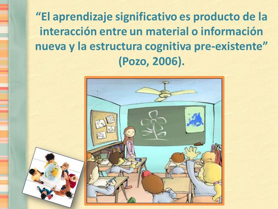 El aprendizaje significativo es producto de la interacción entre un material o información nueva y la estructura cognitiva pre-existente (Pozo, 2006).