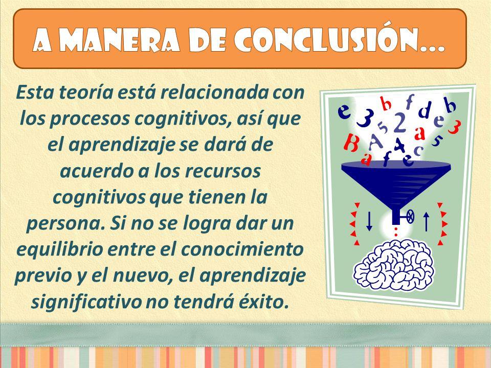 Esta teoría está relacionada con los procesos cognitivos, así que el aprendizaje se dará de acuerdo a los recursos cognitivos que tienen la persona. S