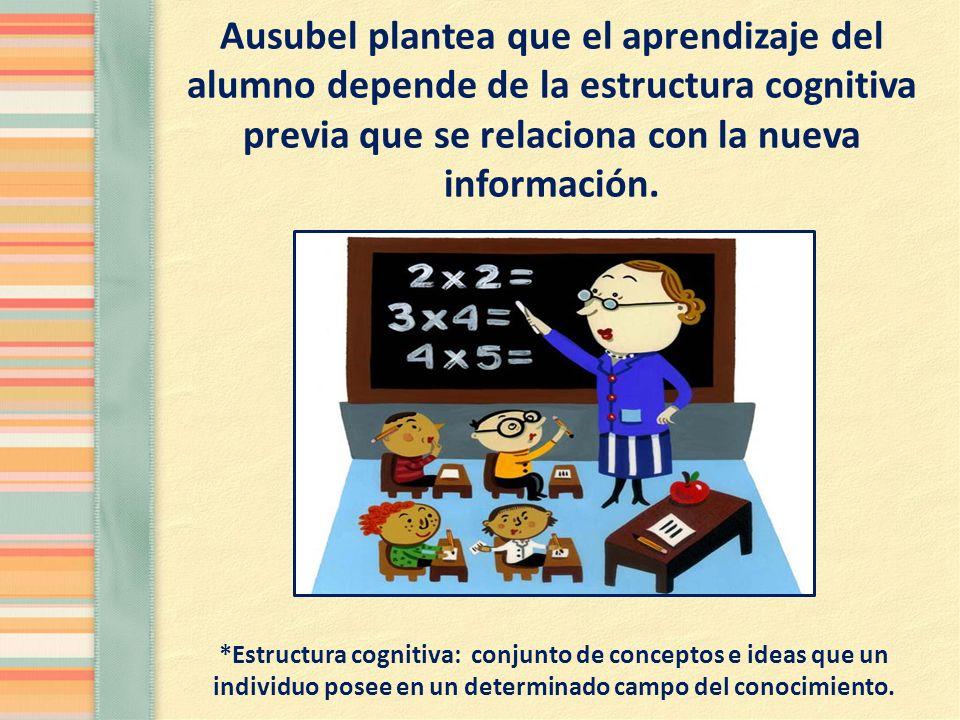 Ausubel plantea que el aprendizaje del alumno depende de la estructura cognitiva previa que se relaciona con la nueva información. *Estructura cogniti
