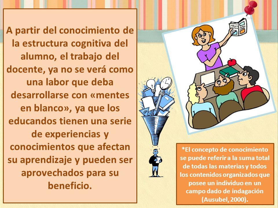 A partir del conocimiento de la estructura cognitiva del alumno, el trabajo del docente, ya no se verá como una labor que deba desarrollarse con «ment
