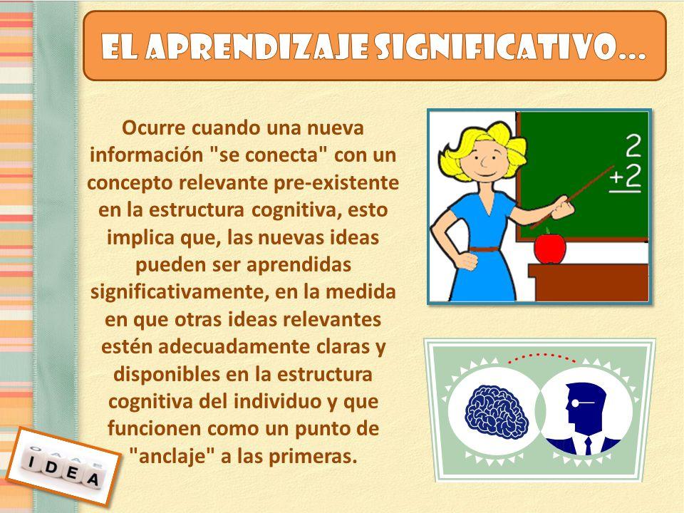 En el aprendizaje por recepción, el contenido o motivo de aprendizaje, se presenta al alumno en su forma final.