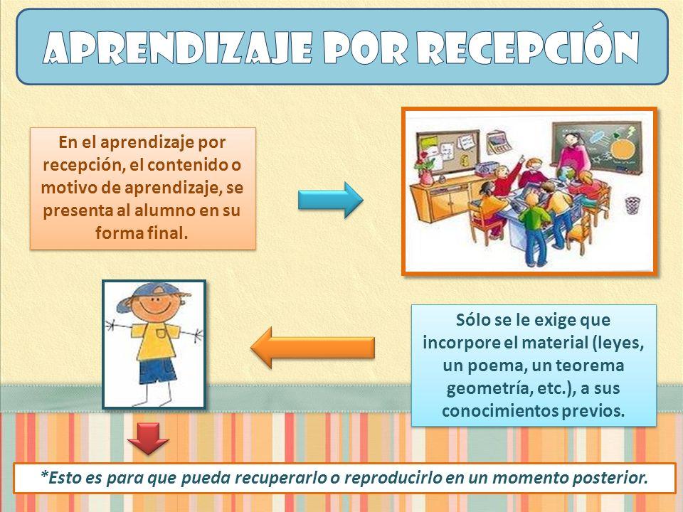 En el aprendizaje por recepción, el contenido o motivo de aprendizaje, se presenta al alumno en su forma final. Sólo se le exige que incorpore el mate