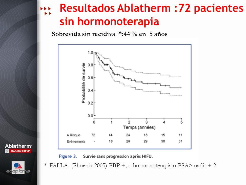 Resultados Ablatherm :72 pacientes sin hormonoterapia * :FALLA (Phoenix 2005) PBP +, o hormonoterapia o PSA> nadir + 2 Sobrevida sin recidiva *:44 % e