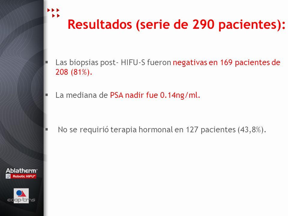 Resultados (serie de 290 pacientes): Las biopsias post- HIFU-S fueron negativas en 169 pacientes de 208 (81%). La mediana de PSA nadir fue 0.14ng/ml.