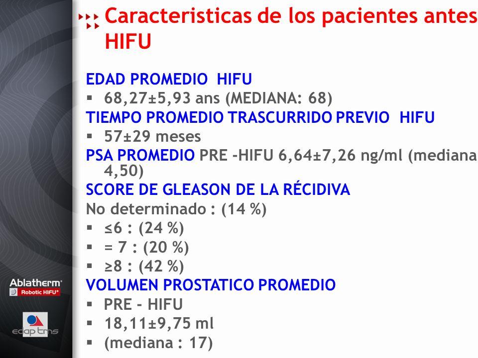 Caracteristicas de los pacientes antes HIFU EDAD PROMEDIO HIFU 68,27±5,93 ans (MEDIANA: 68) TIEMPO PROMEDIO TRASCURRIDO PREVIO HIFU 57±29 meses PSA PR