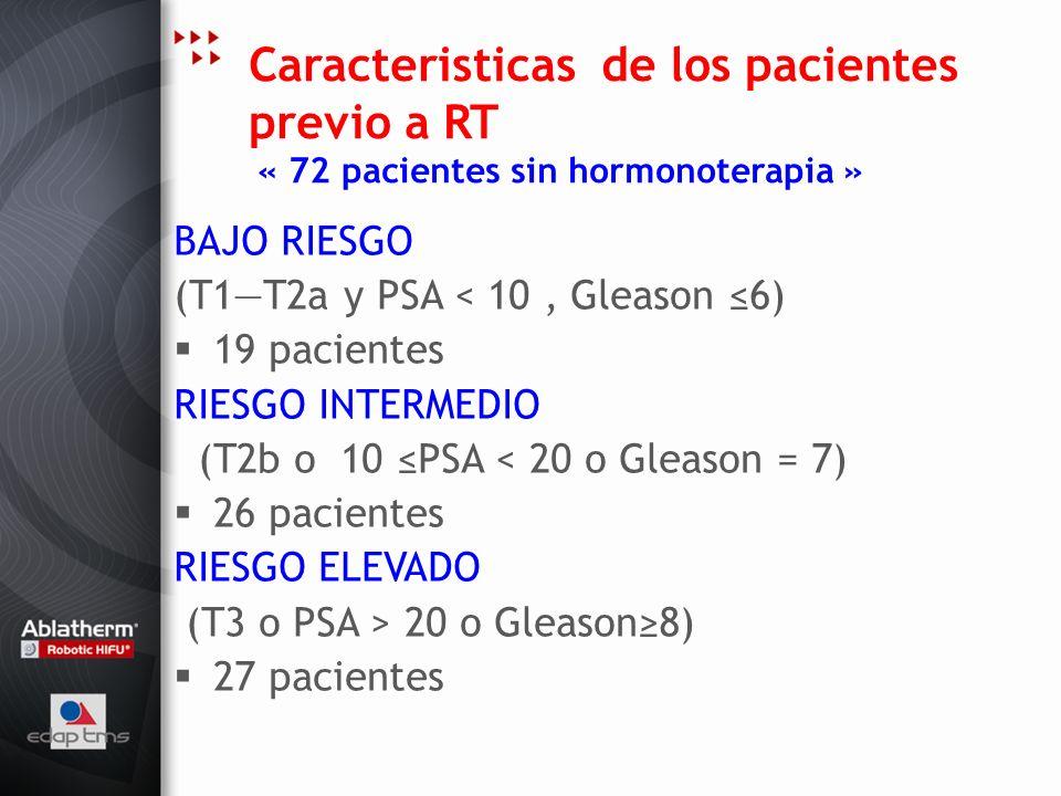 Caracteristicas de los pacientes previo a RT « 72 pacientes sin hormonoterapia » BAJO RIESGO (T1T2a y PSA < 10, Gleason 6) 19 pacientes RIESGO INTERME