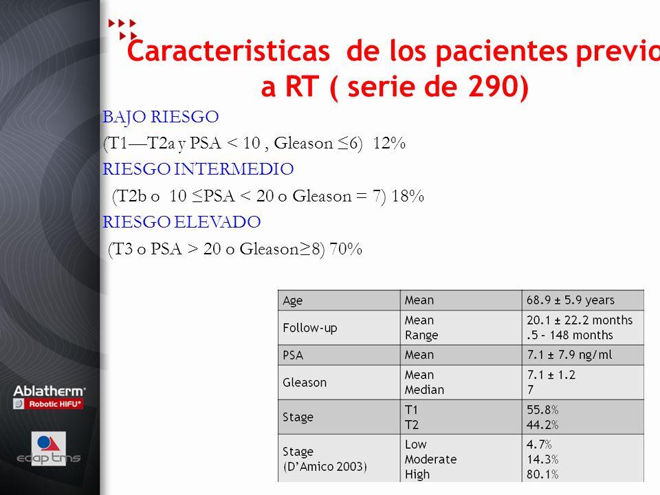 Caracteristicas de los pacientes previo a RT ( serie de 290) BAJO RIESGO (T1T2a y PSA < 10, Gleason 6) 12% RIESGO INTERMEDIO (T2b o 10 PSA < 20 o Glea