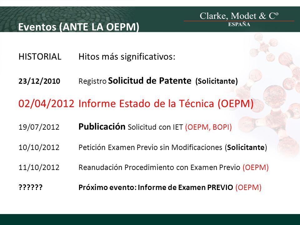 Eventos (ANTE LA OEPM) HISTORIAL Hitos más significativos: 23/12/2010 Registro Solicitud de Patente (Solicitante) 02/04/2012 Informe Estado de la Técn