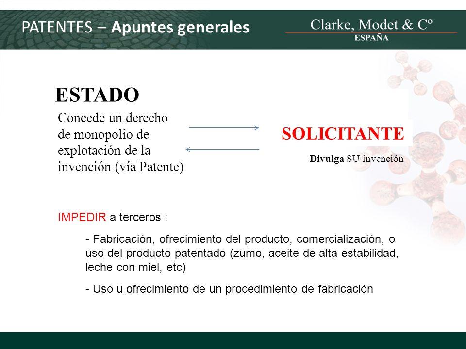ESTADO SOLICITANTE Concede un derecho de monopolio de explotación de la invención (vía Patente) Divulga SU invención PATENTES – Apuntes generales IMPE
