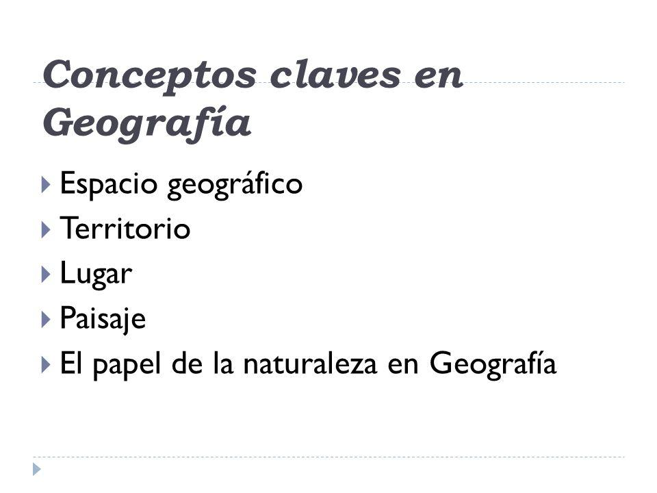Conceptos claves en Geografía Espacio geográfico Territorio Lugar Paisaje El papel de la naturaleza en Geografía