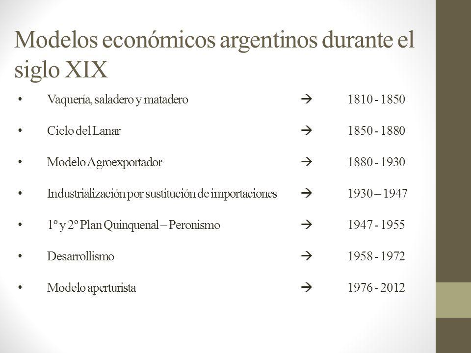 Modelos económicos argentinos durante el siglo XIX Vaquería, saladero y matadero 1810 - 1850 Ciclo del Lanar 1850 - 1880 Modelo Agroexportador 1880 -