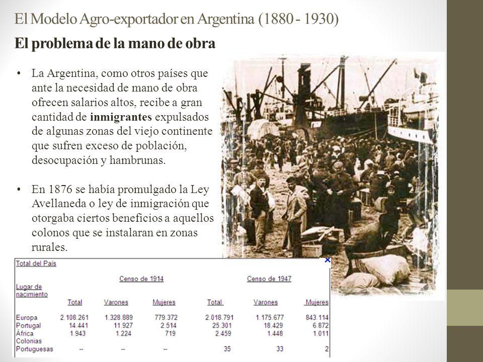El problema de la escases de tierras El Modelo Agro-exportador en Argentina (1880 - 1930) El problema de la escases de tierras fue resuelto a través de las campañas militares en contra de los pueblos originarios (proceso de acumulación primitivo de la burguesía nacional).