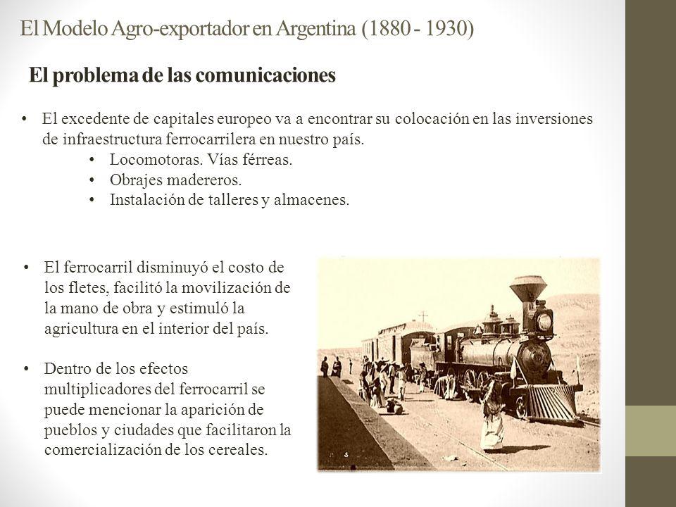 El problema de las comunicaciones El Modelo Agro-exportador en Argentina (1880 - 1930) El excedente de capitales europeo va a encontrar su colocación