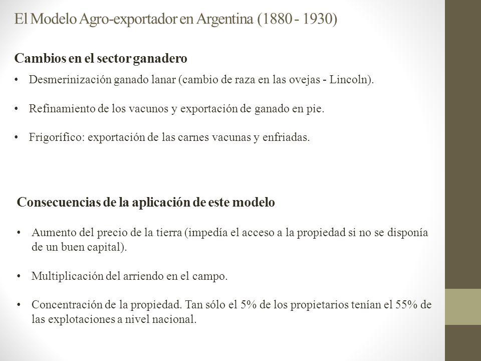 Consecuencias de la aplicación de este modelo El Modelo Agro-exportador en Argentina (1880 - 1930) Aumento del precio de la tierra (impedía el acceso