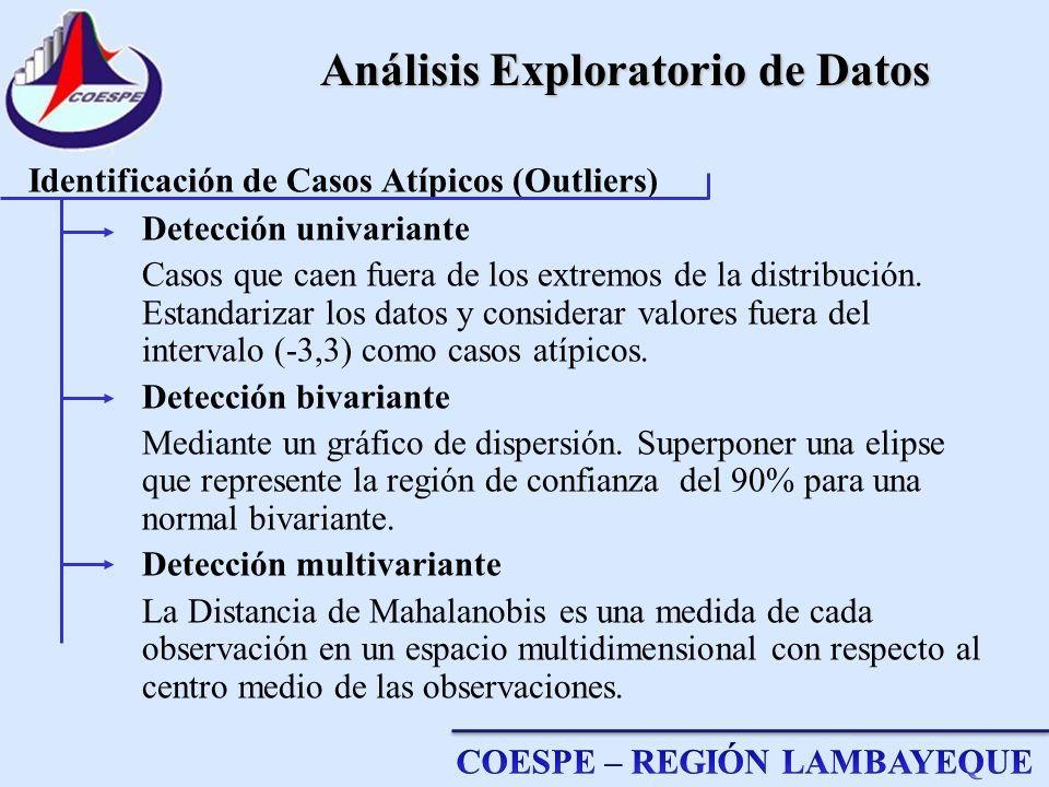 Análisis Exploratorio de Datos Detección univariante Casos que caen fuera de los extremos de la distribución. Estandarizar los datos y considerar valo