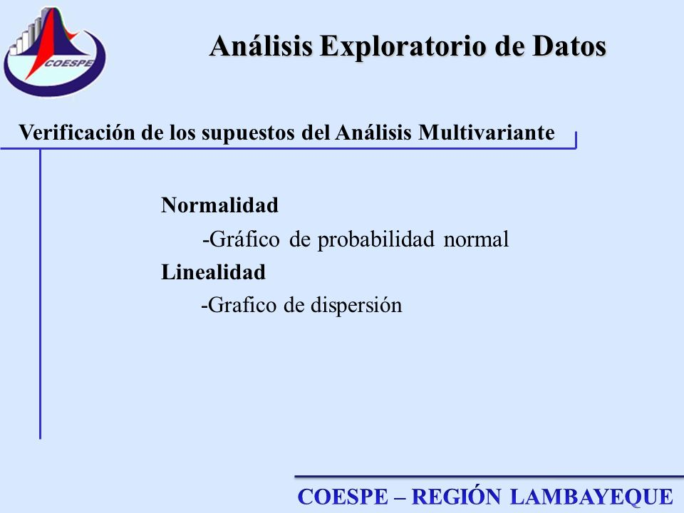 Análisis Exploratorio de Datos Normalidad -Gráfico de probabilidad normal Linealidad -Grafico de dispersión Verificación de los supuestos del Análisis
