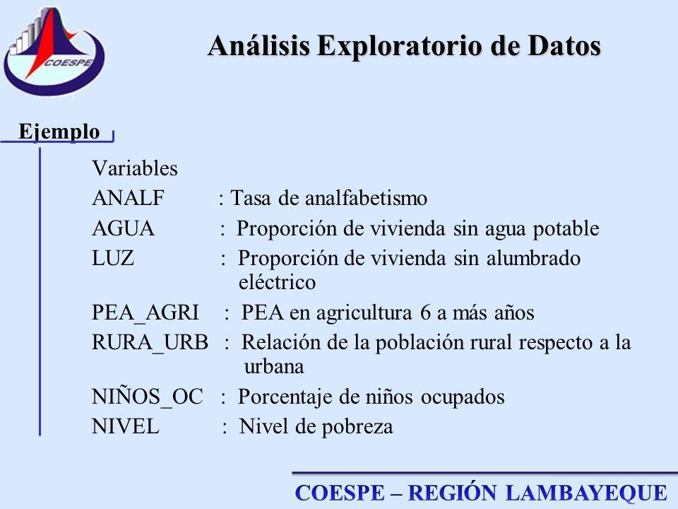 Análisis Exploratorio de Datos Variables ANALF : Tasa de analfabetismo AGUA : Proporción de vivienda sin agua potable LUZ : Proporción de vivienda sin