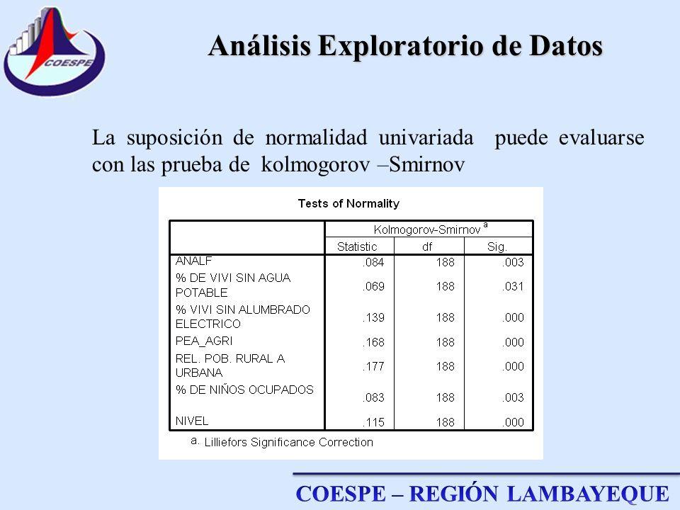 Análisis Exploratorio de Datos La suposición de normalidad univariada puede evaluarse con las prueba de kolmogorov –Smirnov