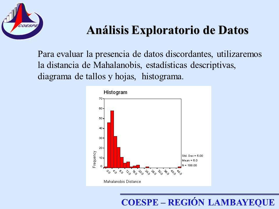 Análisis Exploratorio de Datos Análisis Exploratorio de Datos Para evaluar la presencia de datos discordantes, utilizaremos la distancia de Mahalanobi
