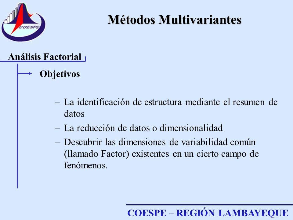 Métodos Multivariantes Objetivos –La identificación de estructura mediante el resumen de datos –La reducción de datos o dimensionalidad –Descubrir las