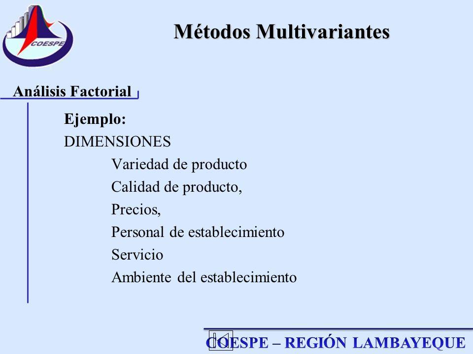 Métodos Multivariantes Ejemplo: DIMENSIONES Variedad de producto Calidad de producto, Precios, Personal de establecimiento Servicio Ambiente del estab