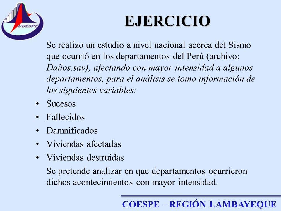 EJERCICIO Se realizo un estudio a nivel nacional acerca del Sismo que ocurrió en los departamentos del Perú (archivo: Daños.sav), afectando con mayor