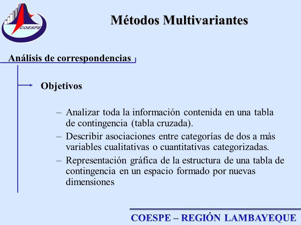 Métodos Multivariantes Objetivos –Analizar toda la información contenida en una tabla de contingencia (tabla cruzada). –Describir asociaciones entre c