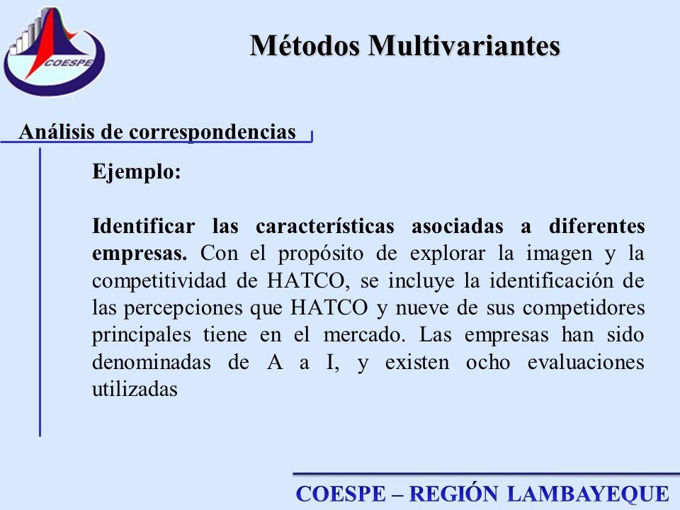Métodos Multivariantes Ejemplo: Identificar las características asociadas a diferentes empresas. Con el propósito de explorar la imagen y la competiti
