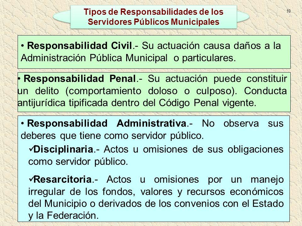 Tipos de Responsabilidades de los Servidores Públicos Municipales Responsabilidad Civil.- Su actuación causa daños a la Administración Pública Municip