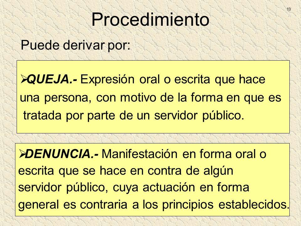 Procedimiento Puede derivar por: DENUNCIA.- Manifestación en forma oral o escrita que se hace en contra de algún servidor público, cuya actuación en f