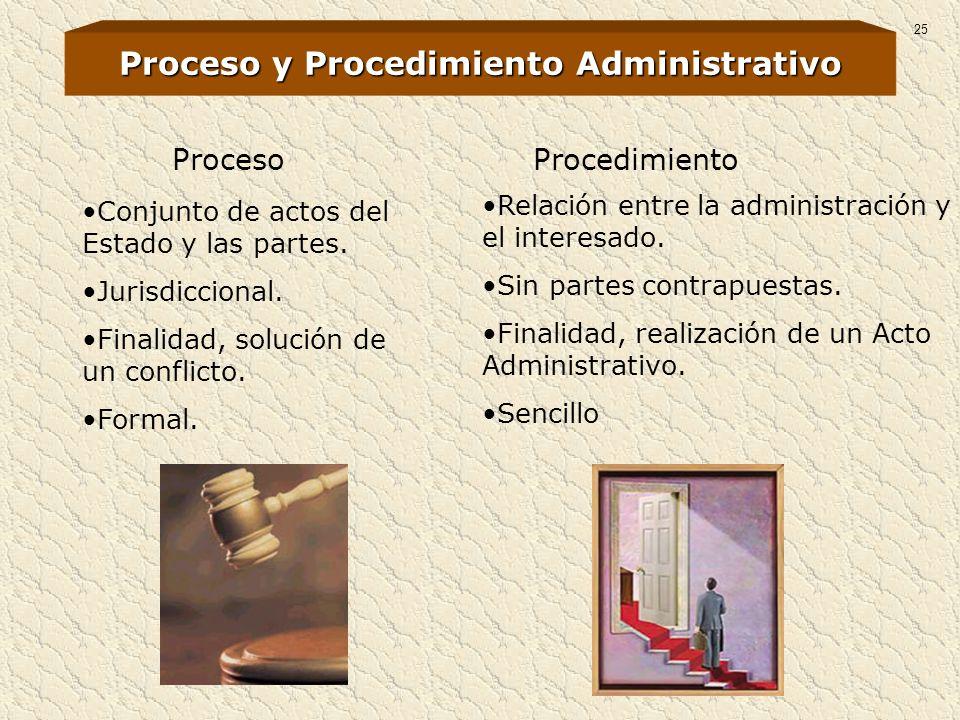 Proceso y Procedimiento Administrativo Conjunto de actos del Estado y las partes. Jurisdiccional. Finalidad, solución de un conflicto. Formal. Proceso