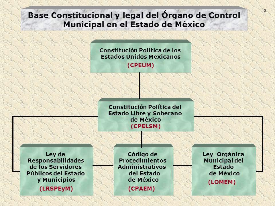 Base Constitucional y legal del Órgano de Control Municipal en el Estado de México Constitución Política de los Estados Unidos Mexicanos (CPEUM) Const