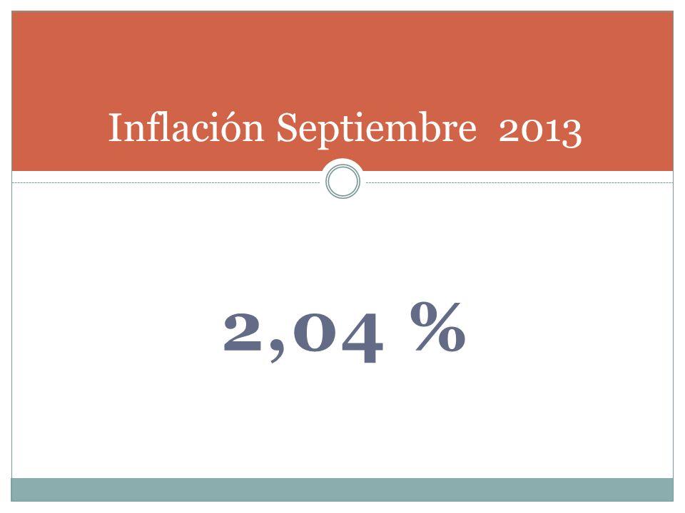 2,04 % Inflación Septiembre 2013