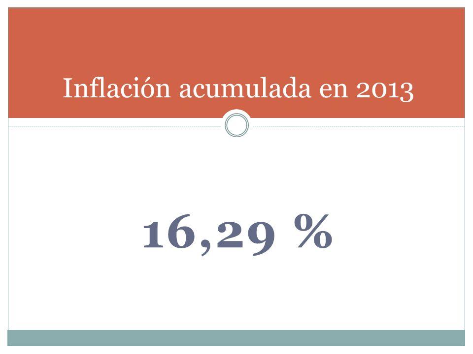 16,29 % Inflación acumulada en 2013
