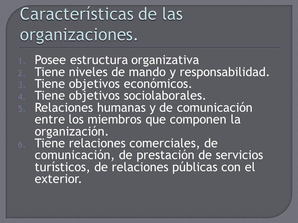 1. Posee estructura organizativa 2. Tiene niveles de mando y responsabilidad. 3. Tiene objetivos económicos. 4. Tiene objetivos sociolaborales. 5. Rel