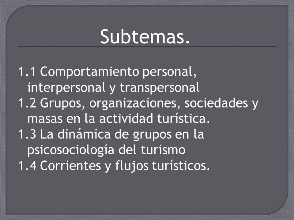 1.1 Comportamiento personal, interpersonal y transpersonal 1.2 Grupos, organizaciones, sociedades y masas en la actividad turística. 1.3 La dinámica d