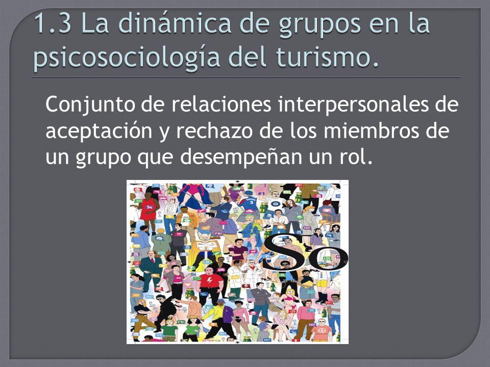 Conjunto de relaciones interpersonales de aceptación y rechazo de los miembros de un grupo que desempeñan un rol.