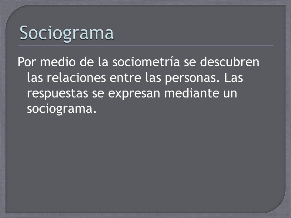 Por medio de la sociometría se descubren las relaciones entre las personas. Las respuestas se expresan mediante un sociograma.