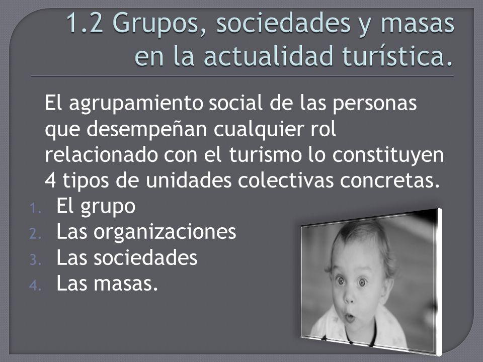 El agrupamiento social de las personas que desempeñan cualquier rol relacionado con el turismo lo constituyen 4 tipos de unidades colectivas concretas