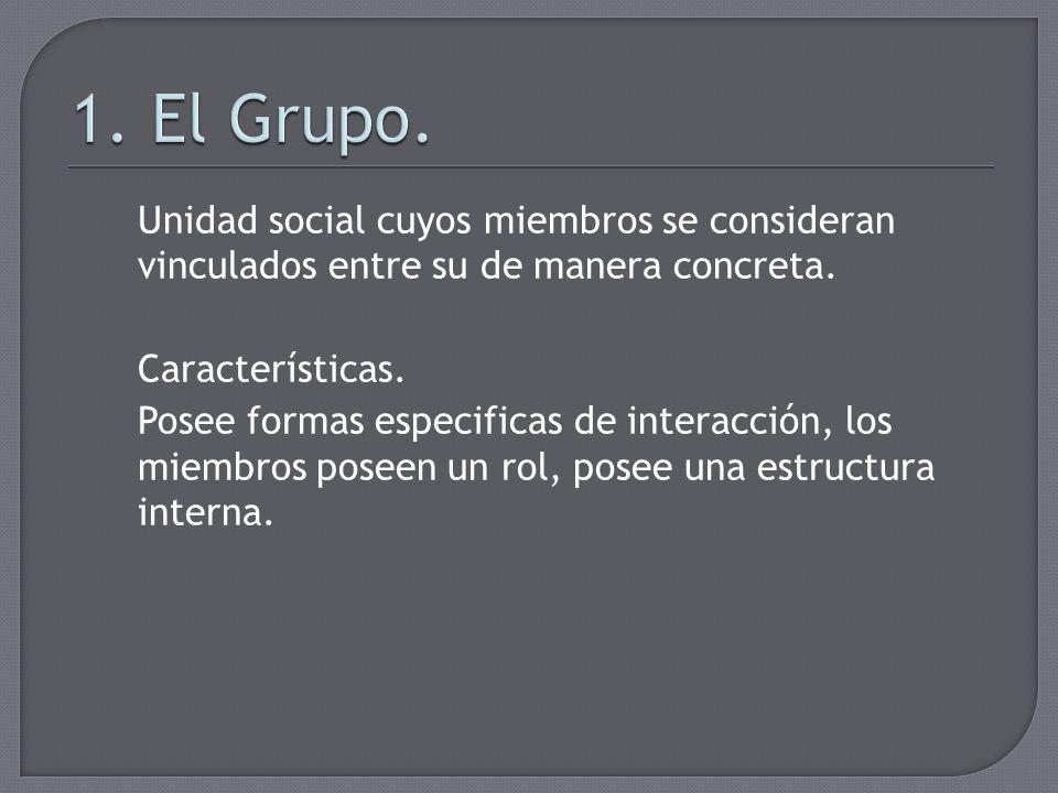 a) Grupo Primario.Espontáneo, definido por motivaciones afectivas.