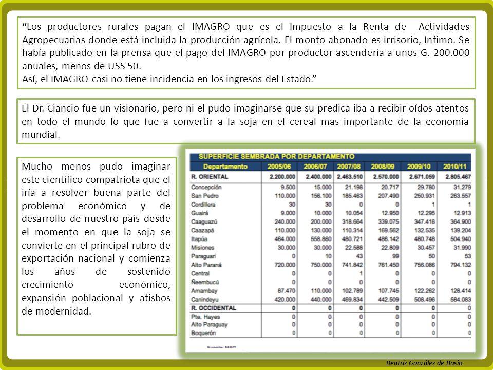 Beatriz González de Bosio Los productores rurales pagan el IMAGRO que es el Impuesto a la Renta de Actividades Agropecuarias donde está incluida la pr
