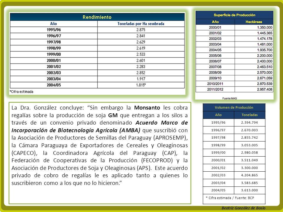 La Dra. González concluye: Sin embargo la Monsanto les cobra regalías sobre la producción de soja GM que entregan a los silos a través de un convenio