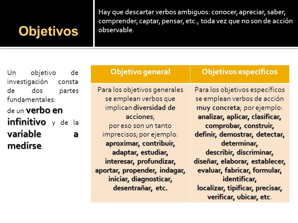 Objetivos Un objetivo de investigación consta de dos partes fundamentales: verbo en de un verbo en infinitivo variable a medirse infinitivo y de la variable a medirse.
