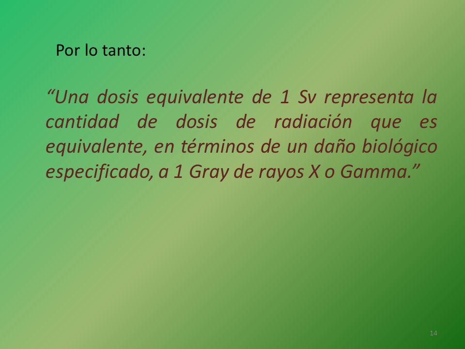 Una dosis equivalente de 1 Sv representa la cantidad de dosis de radiación que es equivalente, en términos de un daño biológico especificado, a 1 Gray