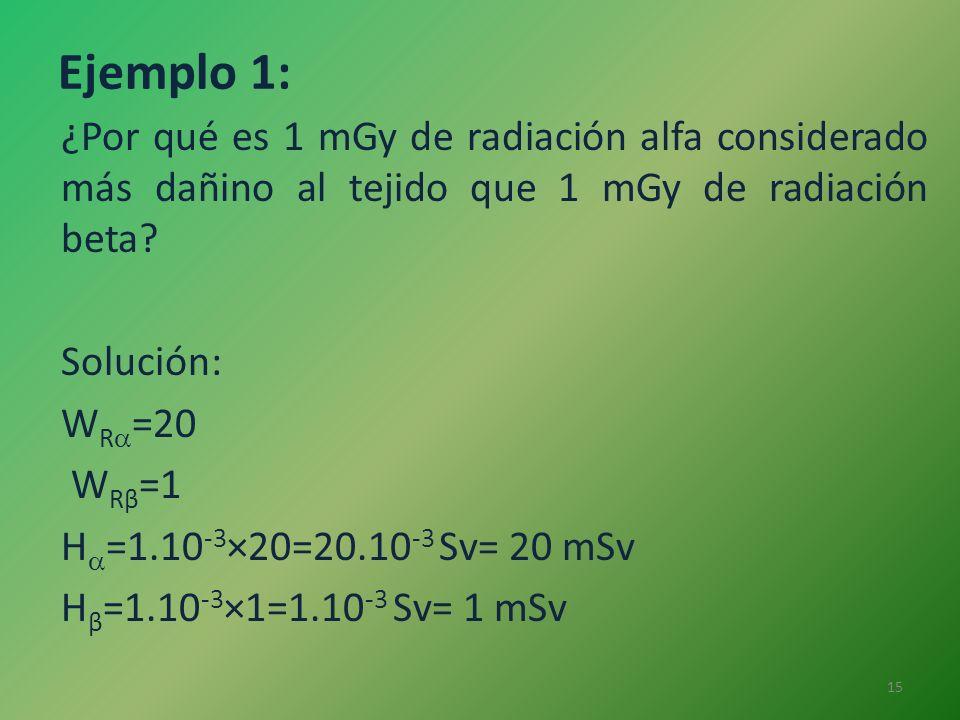 Ejemplo 1: ¿Por qué es 1 mGy de radiación alfa considerado más dañino al tejido que 1 mGy de radiación beta? Solución: W R =20 W Rβ =1 H =1.10 -3 ×20=