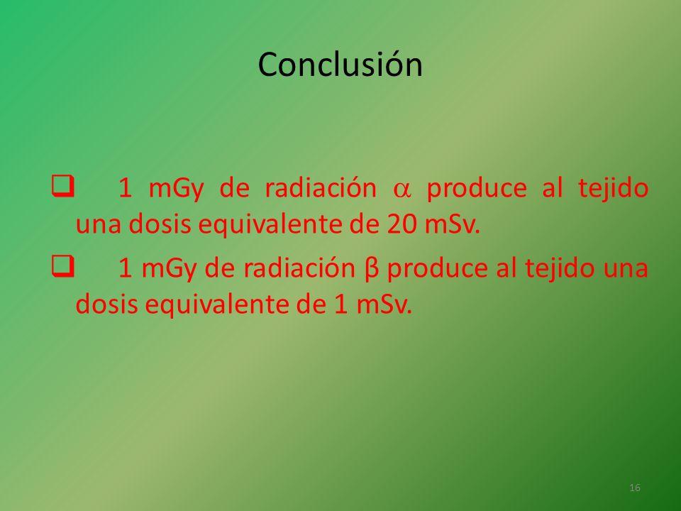Conclusión 1 mGy de radiación produce al tejido una dosis equivalente de 20 mSv. 1 mGy de radiación β produce al tejido una dosis equivalente de 1 mSv
