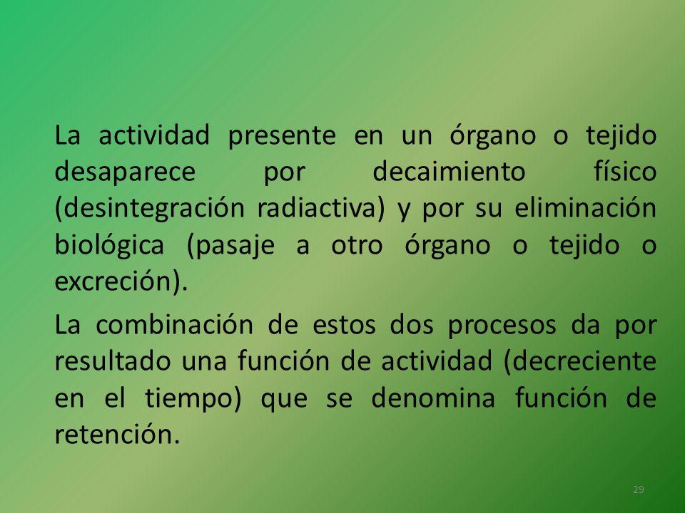 La actividad presente en un órgano o tejido desaparece por decaimiento físico (desintegración radiactiva) y por su eliminación biológica (pasaje a otr